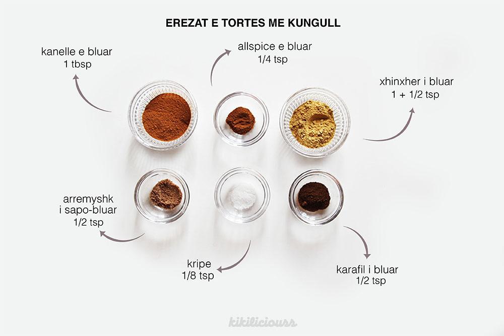 Shqip 1